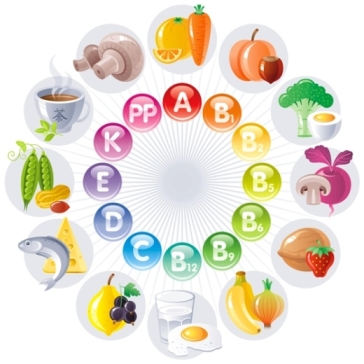 Food sources for vitamins we often find laking in our diet